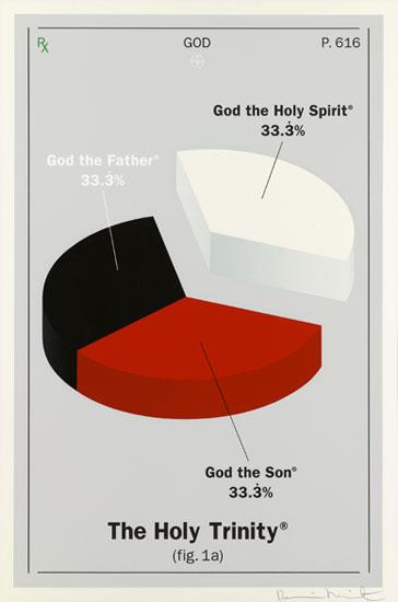 Análisis racional de la Santísima Trinidad
